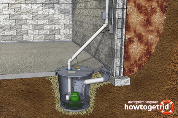 Как избавиться от грунтовых вод в подвале: 3 способа