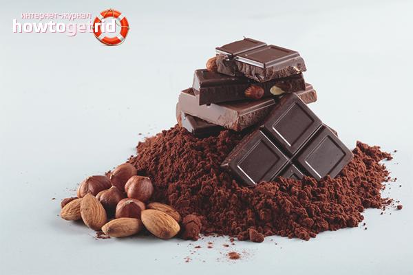 Шоколад для памяти