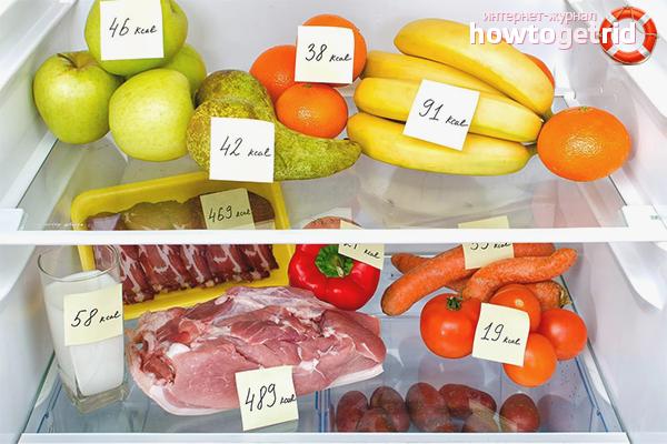 Как посчитать «съеденные» калории