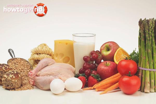 Правильная еда для кишечника