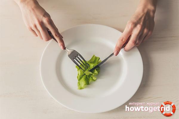 как снизить аппетит чтобы похудеть