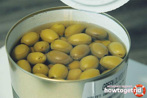 Состав и калорийность консервированных оливок