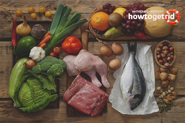 Полезные сочетания продуктов для здоровья