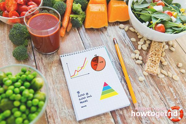 приложение как считать калории чтобы похудеть