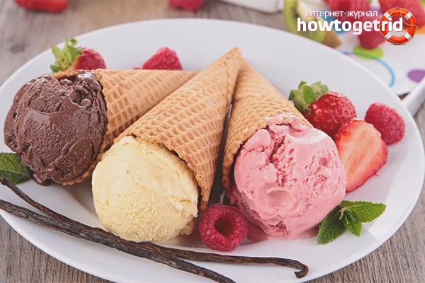 Польза и вред мороженого