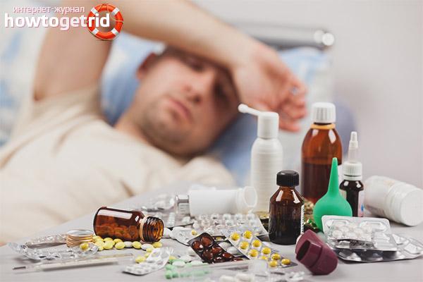 Прием медикаментозных препаратов от гриппа