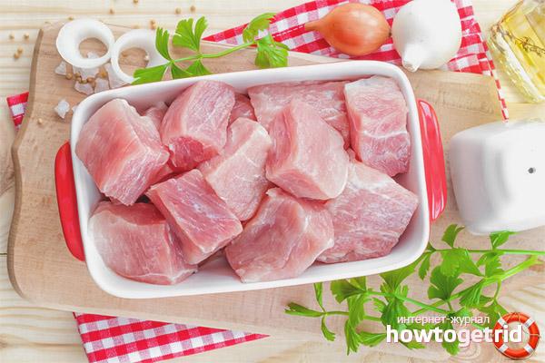 Какое мясо для шашлыка выбрать