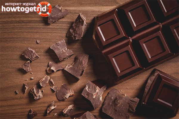 Разрешённый шоколад при диабете