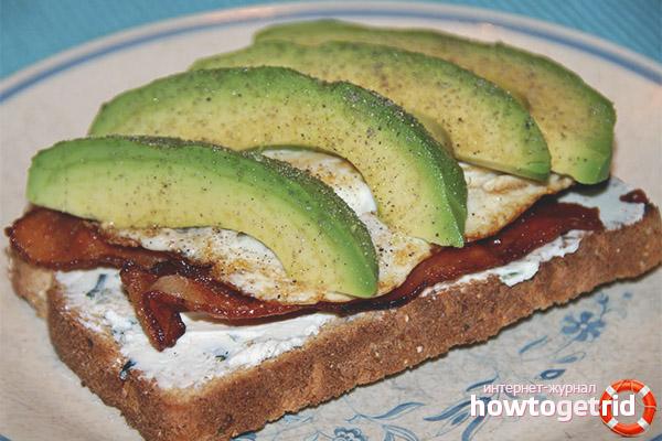 Рецепты бутербродов с авокадо