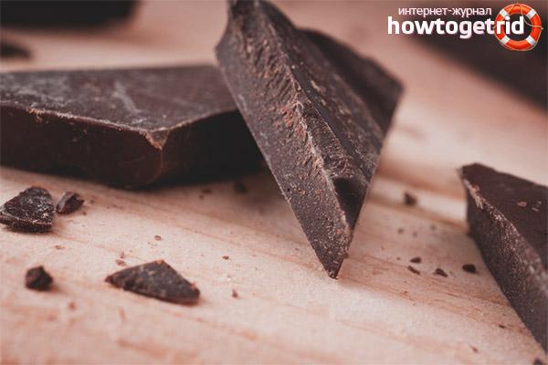 Вред и ограничения к употреблению темного шоколада